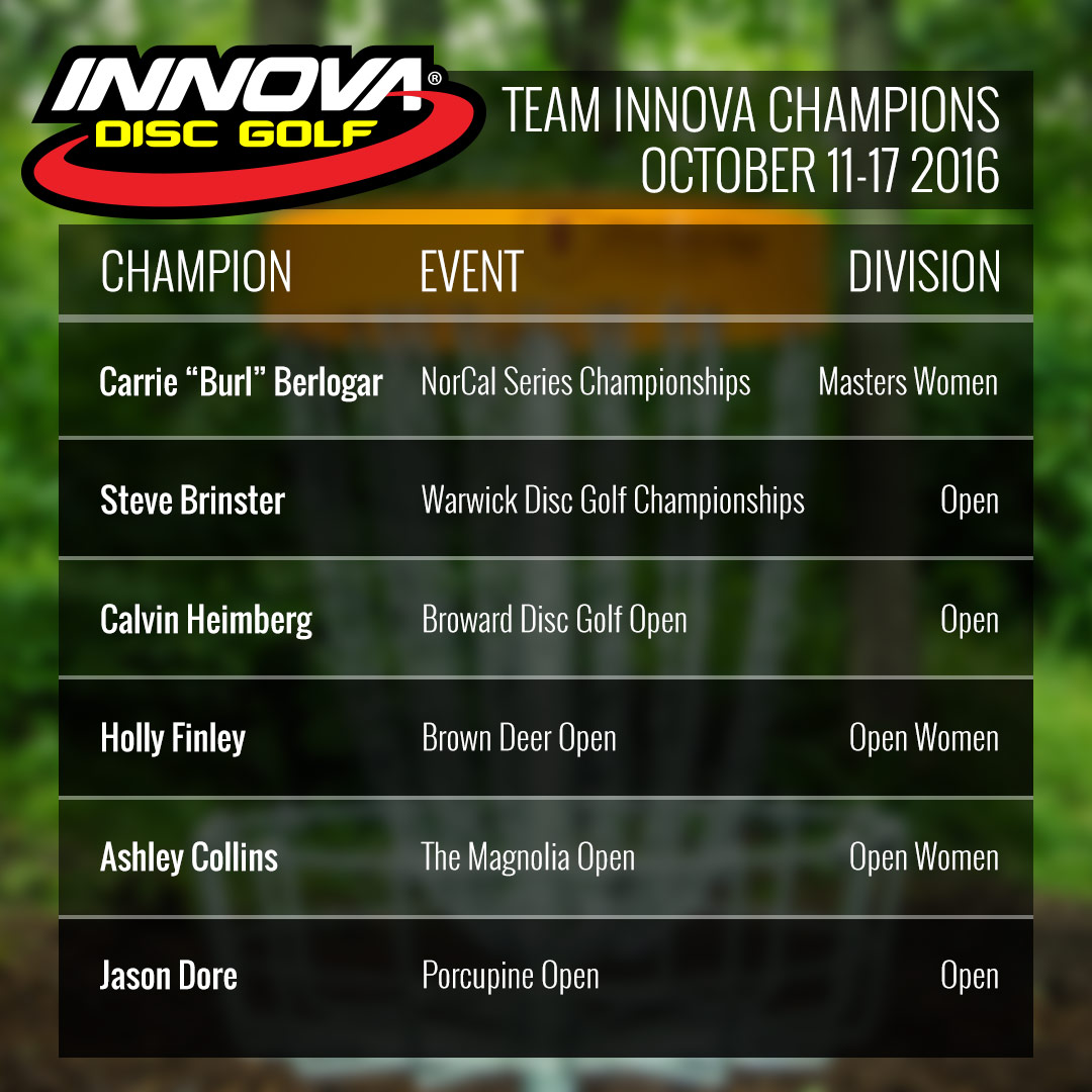 Oct 2016 Innova Weekend Champions