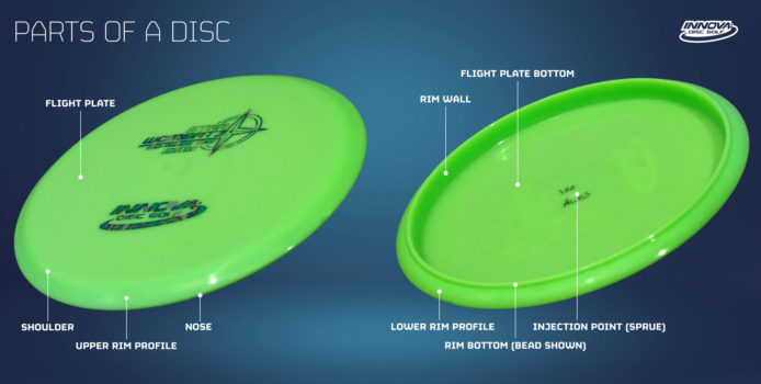 Disc Golf 101: Parts of the Disc