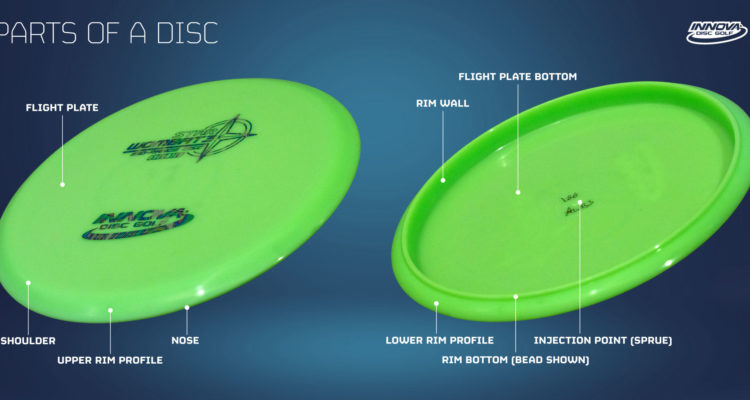 infographic parts of a golf disc