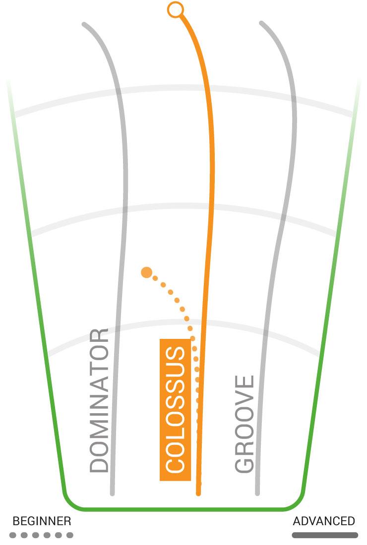 Colossus Flight Path