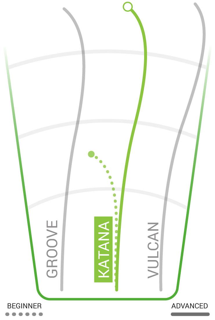Katana Flight Path